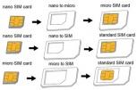 LogiLink SIM-Karten-Adapter-Set (Nano/Micro/Standard)